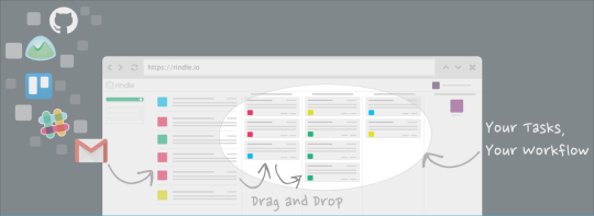 Rindle Visual Workflow: Kanban