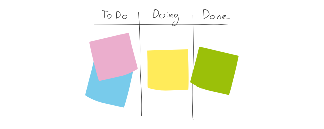 Kanban Board - Todo, Doing, Done