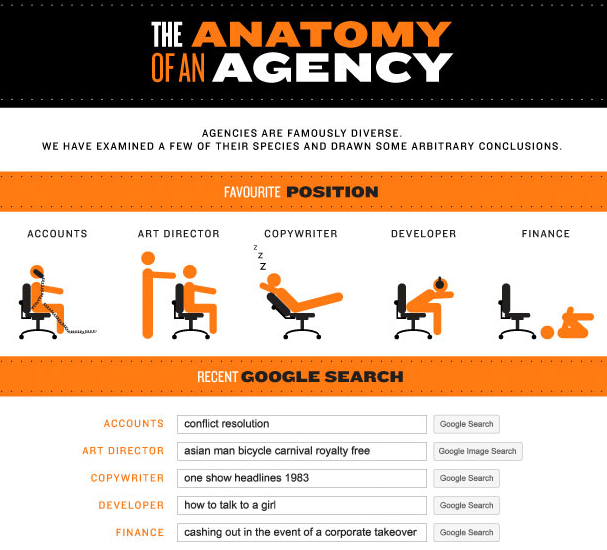 The Pros and Cons of Working In A Creative Agency - Hello Rindle