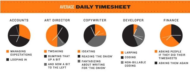 agency-timesheet