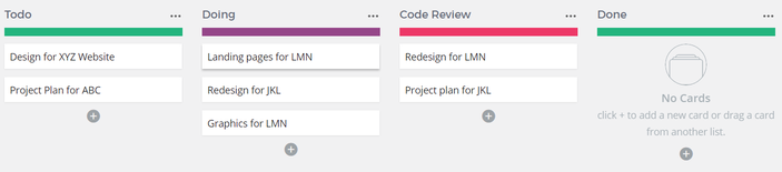 How to Create a Simple Workflow with Rindle - Hello Rindle